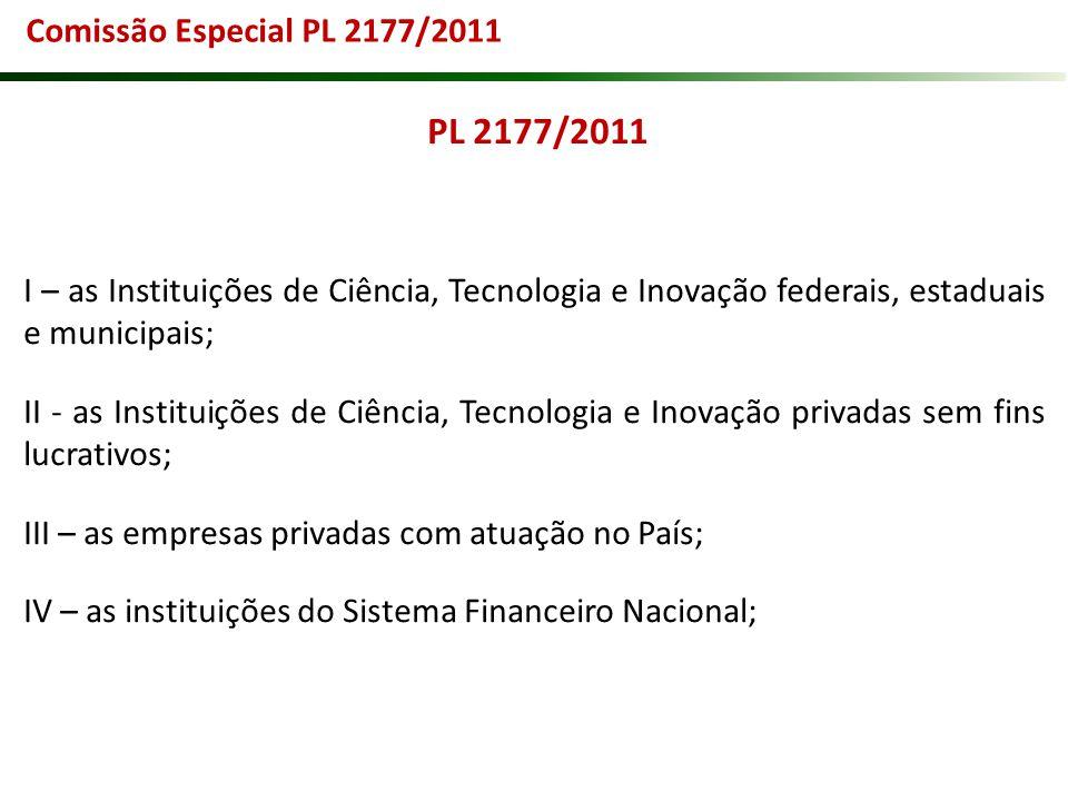PL 2177/2011 I – as Instituições de Ciência, Tecnologia e Inovação federais, estaduais e municipais; II - as Instituições de Ciência, Tecnologia e Ino