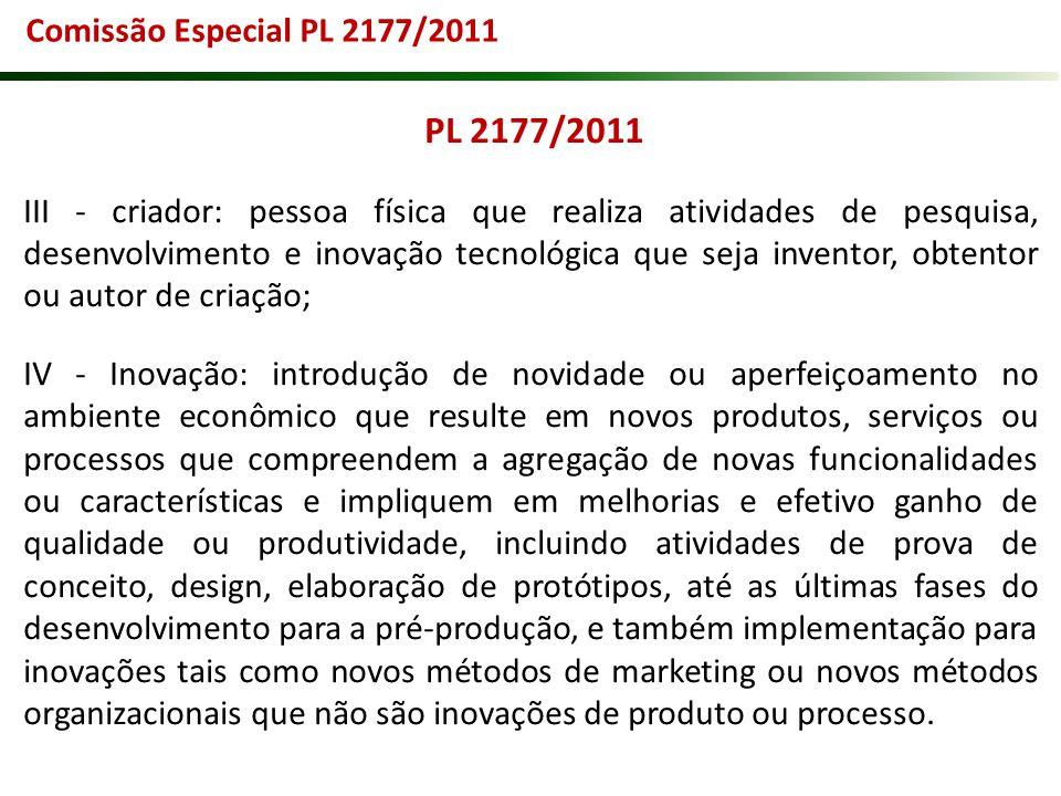 PL 2177/2011 III - criador: pessoa física que realiza atividades de pesquisa, desenvolvimento e inovação tecnológica que seja inventor, obtentor ou au