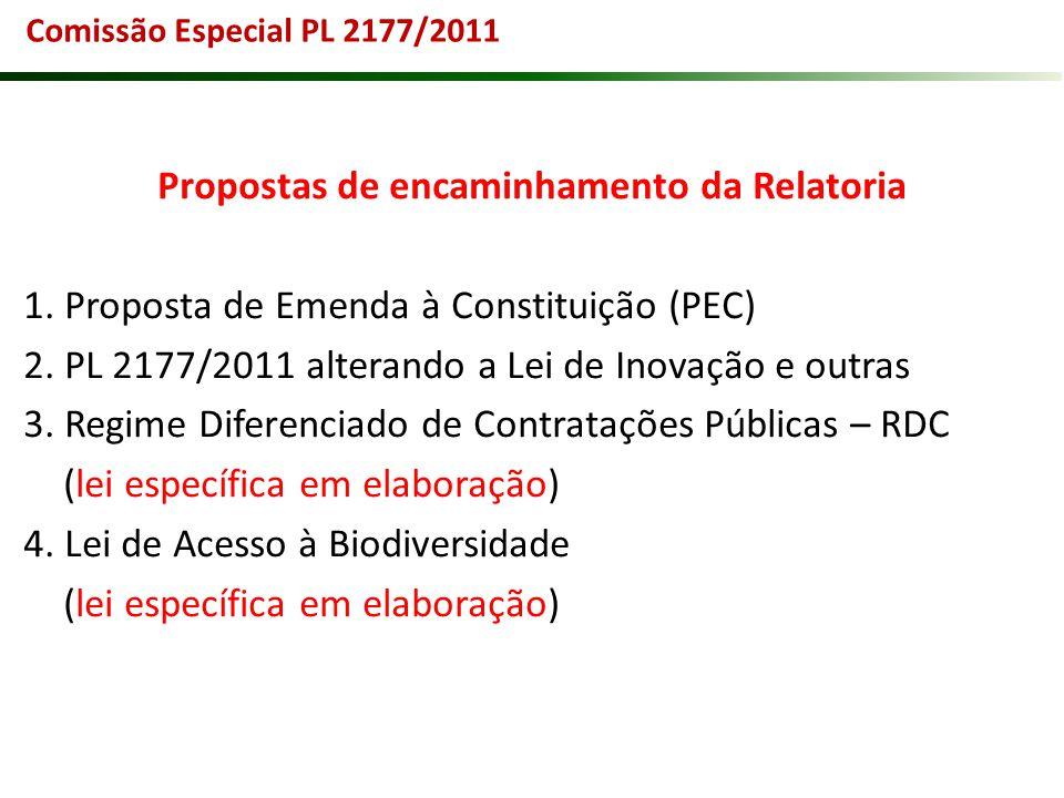 Comissão Especial PL 2177/2011 Propostas de encaminhamento da Relatoria 1. Proposta de Emenda à Constituição (PEC) 2. PL 2177/2011 alterando a Lei de