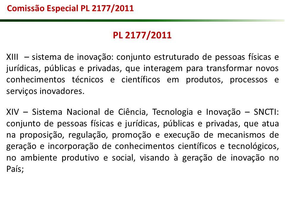 PL 2177/2011 XIII – sistema de inovação: conjunto estruturado de pessoas físicas e jurídicas, públicas e privadas, que interagem para transformar novo
