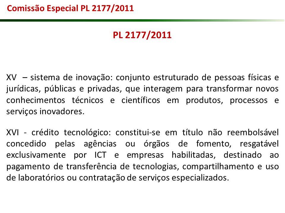 PL 2177/2011 XV – sistema de inovação: conjunto estruturado de pessoas físicas e jurídicas, públicas e privadas, que interagem para transformar novos