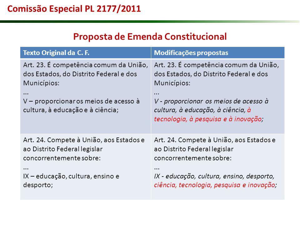 Comissão Especial PL 2177/2011 Proposta de Emenda Constitucional Texto Original da C. F.Modificações propostas Art. 23. É competência comum da União,