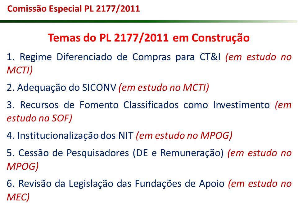 Temas do PL 2177/2011 em Construção 1. Regime Diferenciado de Compras para CT&I (em estudo no MCTI) 2. Adequação do SICONV (em estudo no MCTI) 3. Recu