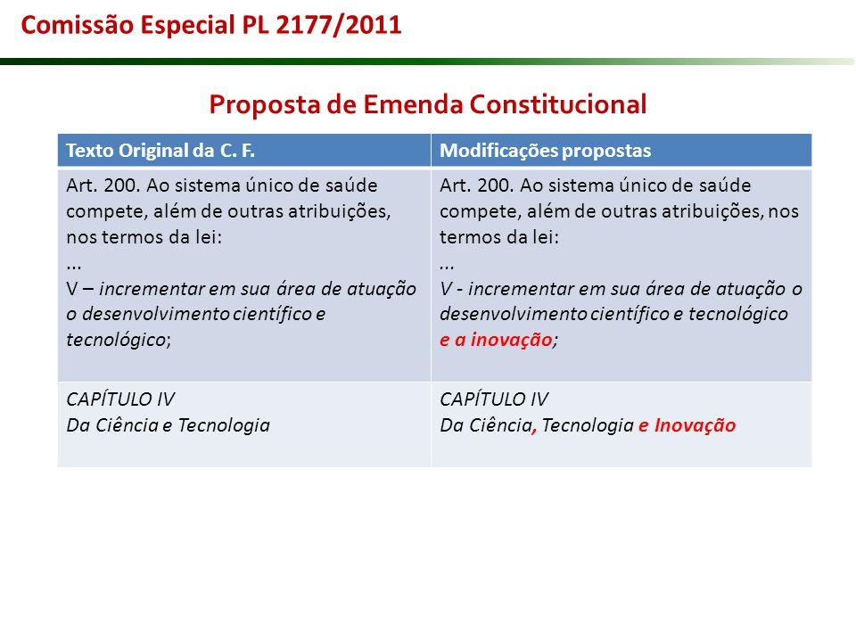 Comissão Especial PL 2177/2011 Proposta de Emenda Constitucional Texto Original da C. F.Modificações propostas Art. 200. Ao sistema único de saúde com