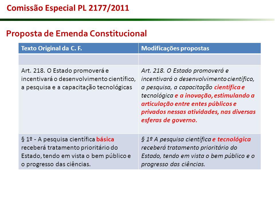 Proposta de Emenda Constitucional Texto Original da C. F.Modificações propostas Art. 218. O Estado promoverá e incentivará o desenvolvimento científic