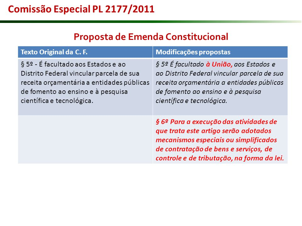 Proposta de Emenda Constitucional Texto Original da C. F.Modificações propostas § 5º - É facultado aos Estados e ao Distrito Federal vincular parcela