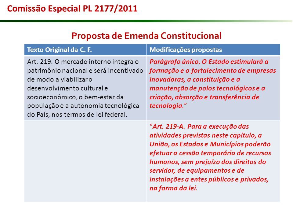 Proposta de Emenda Constitucional Texto Original da C. F.Modificações propostas Art. 219. O mercado interno integra o patrimônio nacional e será incen