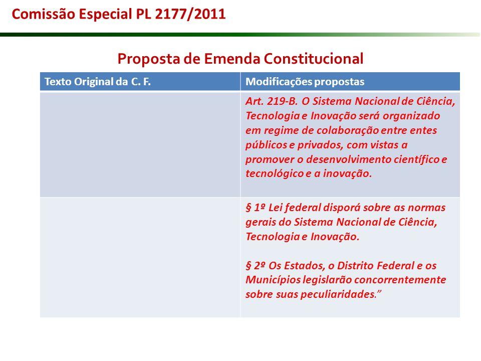Proposta de Emenda Constitucional Texto Original da C. F.Modificações propostas Art. 219-B. O Sistema Nacional de Ciência, Tecnologia e Inovação será