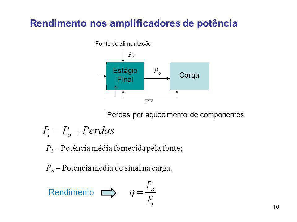 Rendimento nos amplificadores de potência Estágio Final Carga Fonte de alimentação PiPi PoPo Perdas por aquecimento de componentes P i – Potência média fornecida pela fonte; P o – Potência média de sinal na carga.