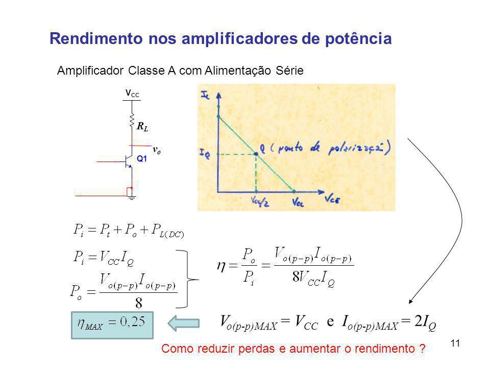 Rendimento nos amplificadores de potência Amplificador Classe A com Alimentação Série Q1 V CC RLRL vovo V o(p-p)MAX = V CC e I o(p-p)MAX = 2I Q Como r
