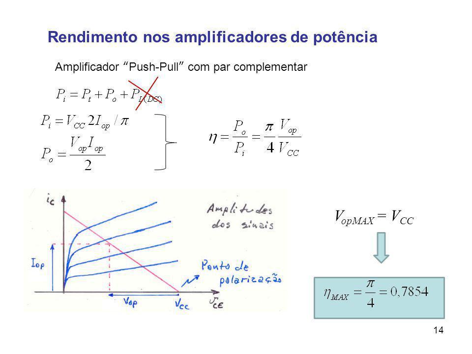 Rendimento nos amplificadores de potência Amplificador Push-Pull com par complementar V opMAX = V CC 14