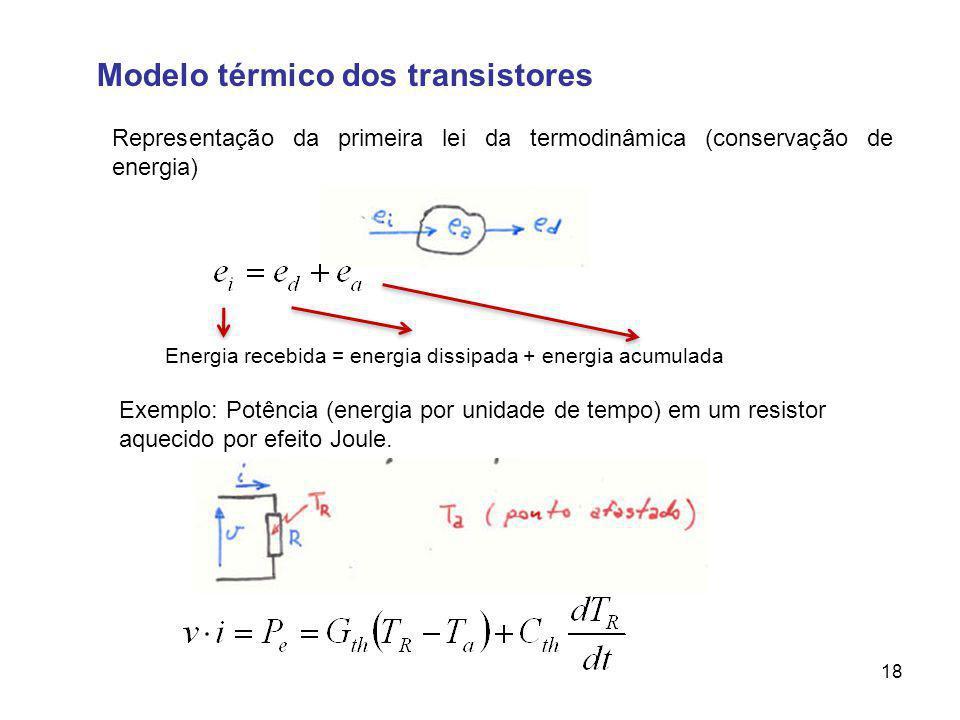Modelo térmico dos transistores Representação da primeira lei da termodinâmica (conservação de energia) Exemplo: Potência (energia por unidade de tempo) em um resistor aquecido por efeito Joule.