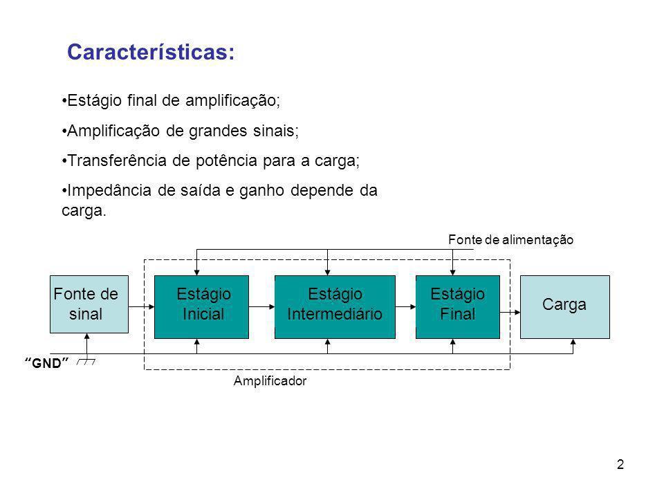 Características: Estágio final de amplificação; Amplificação de grandes sinais; Transferência de potência para a carga; Impedância de saída e ganho de