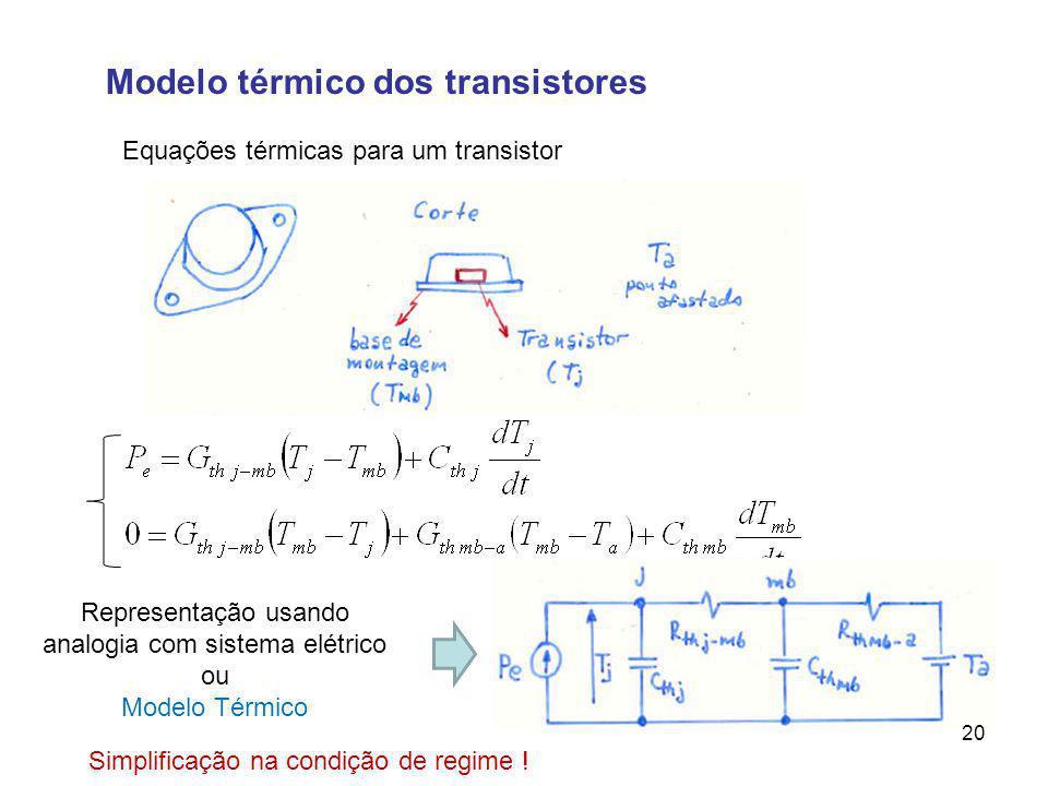 Modelo térmico dos transistores Equações térmicas para um transistor Representação usando analogia com sistema elétrico ou Modelo Térmico Simplificaçã
