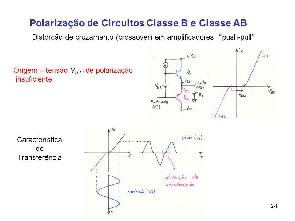 Polarização de Circuitos Classe B e Classe AB Distorção de cruzamento (crossover) em amplificadores push-pull 24 Origem – tensão V B12 de polarização insuficiente Característica de Transferência