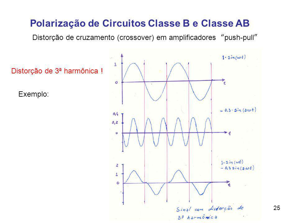 Polarização de Circuitos Classe B e Classe AB Distorção de cruzamento (crossover) em amplificadores push-pull 25 Distorção de 3ª harmônica ! Exemplo: