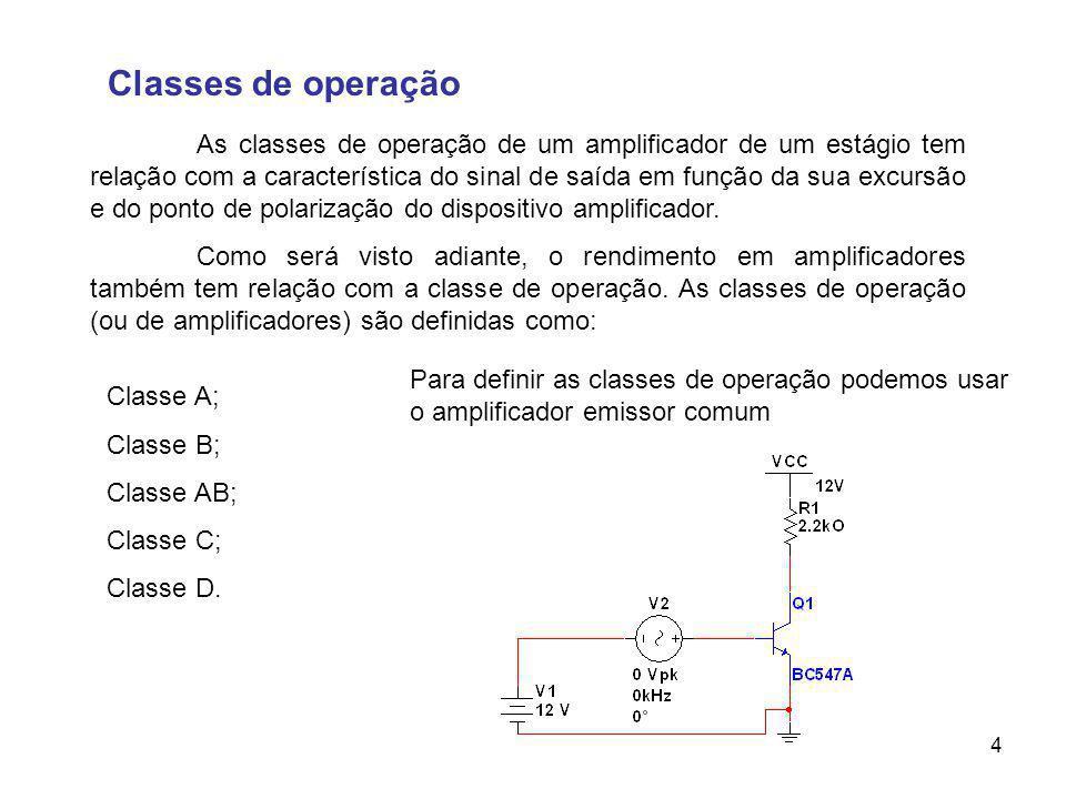 Classes de operação Classe A; Classe B; Classe AB; Classe C; Classe D. As classes de operação de um amplificador de um estágio tem relação com a carac