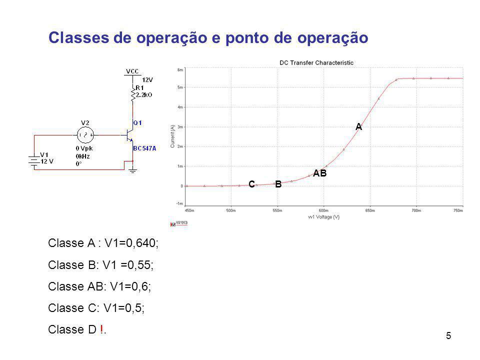 Classes de operação e ponto de operação Classe A : V1=0,640; Classe B: V1 =0,55; Classe AB: V1=0,6; Classe C: V1=0,5; Classe D !. A B AB C 5