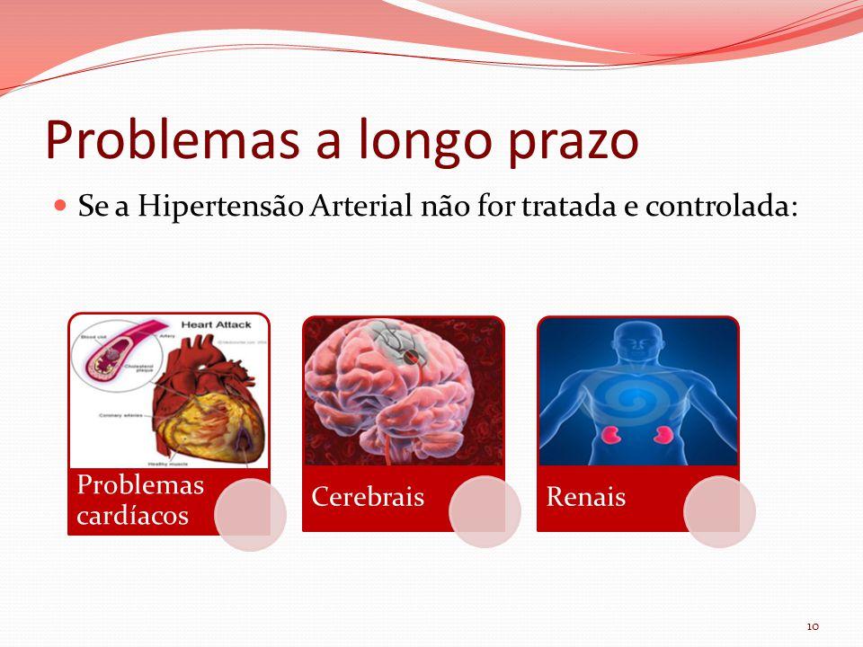 Problemas a longo prazo Se a Hipertensão Arterial não for tratada e controlada: 10 Problemas cardíacos CerebraisRenais