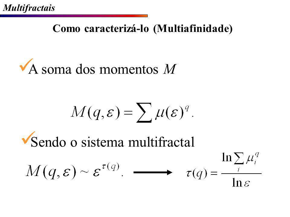 Multifractais Como caracterizá-lo (Multiafinidade) A soma dos momentos M Sendo o sistema multifractal