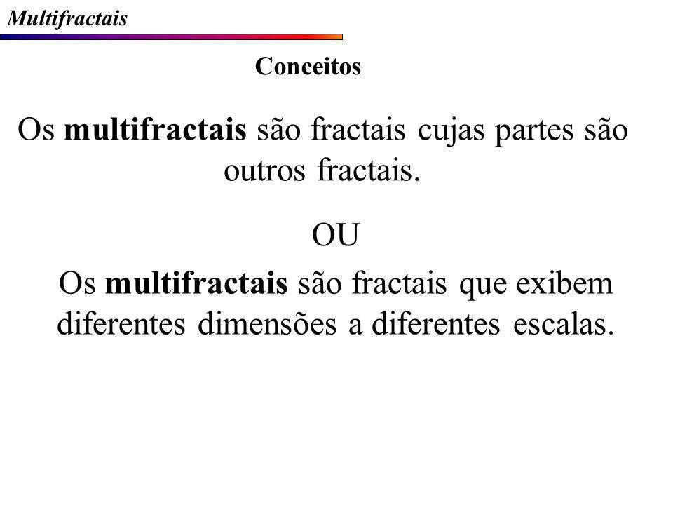 Multifractais Conceitos Os multifractais são fractais cujas partes são outros fractais. Os multifractais são fractais que exibem diferentes dimensões