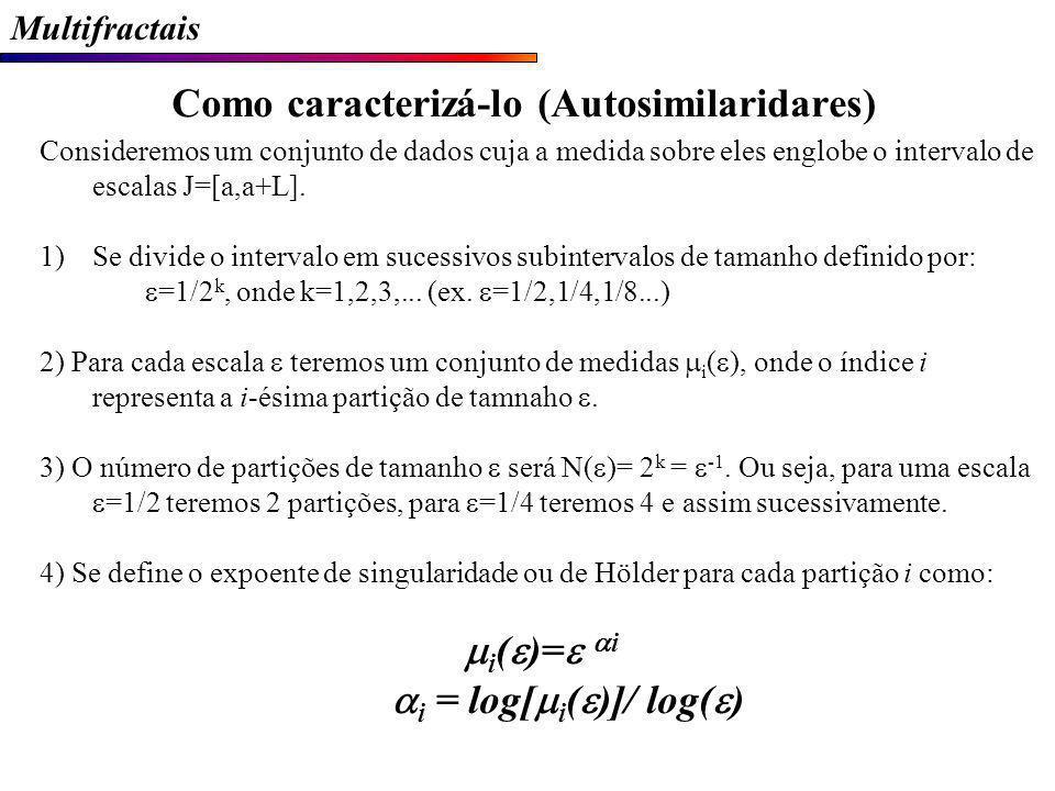 Multifractais Como caracterizá-lo (Autosimilaridares) Consideremos um conjunto de dados cuja a medida sobre eles englobe o intervalo de escalas J=[a,a