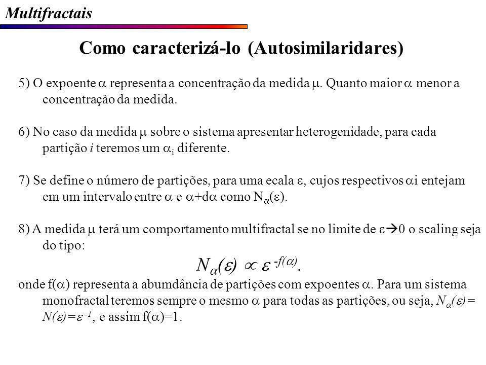 Multifractais Como caracterizá-lo (Autosimilaridares) 5) O expoente representa a concentração da medida. Quanto maior menor a concentração da medida.