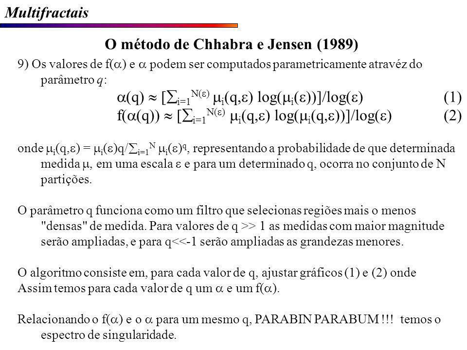 Multifractais O método de Chhabra e Jensen (1989) 9) Os valores de f( ) e podem ser computados parametricamente atravéz do parâmetro q: (q) [ i=1 N( )