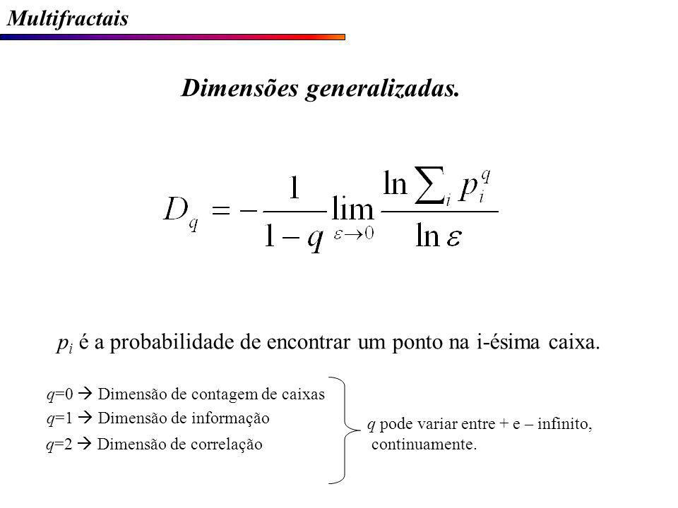 Multifractais Dimensões generalizadas. p i é a probabilidade de encontrar um ponto na i-ésima caixa. q=0 Dimensão de contagem de caixas q=1 Dimensão d