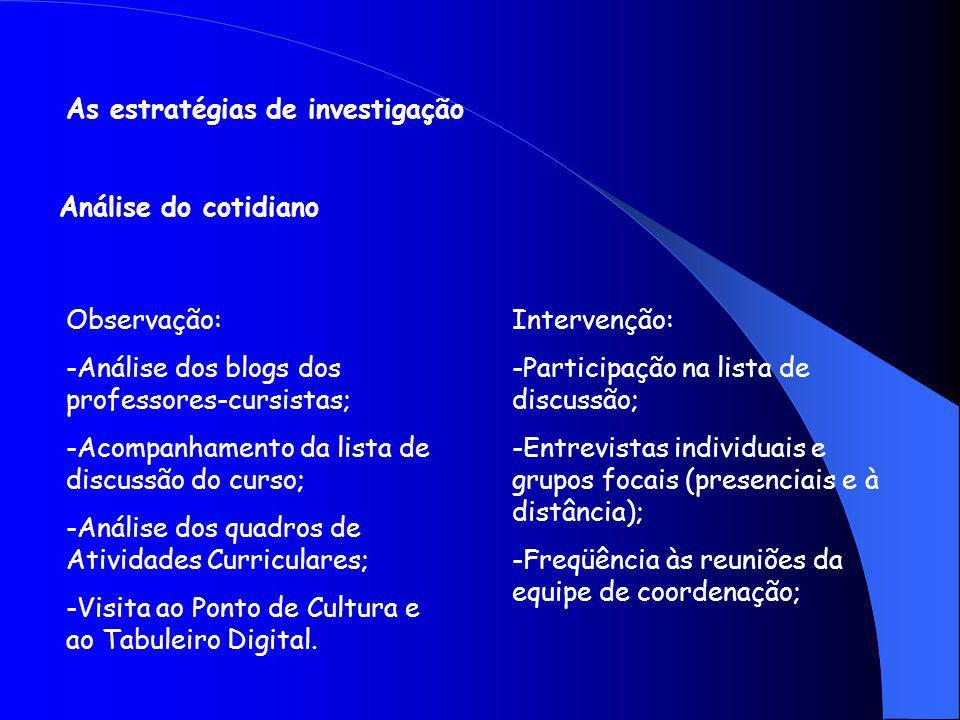 As estratégias de investigação Análise do cotidiano Observação: -Análise dos blogs dos professores-cursistas; -Acompanhamento da lista de discussão do curso; -Análise dos quadros de Atividades Curriculares; -Visita ao Ponto de Cultura e ao Tabuleiro Digital.