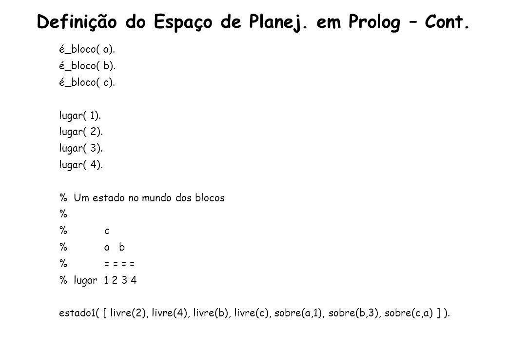 Análise Meios-Fins: Implementação em Prolog 1 % planeja( Estado, Objetivos, Plano, EstadoFinal) planeja( Estado, Objetivos, [], Estado) :- % Plano está vazio satisfeito( Estado, Objetivos).