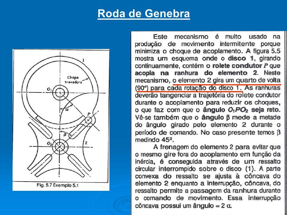 Roda de Genebra