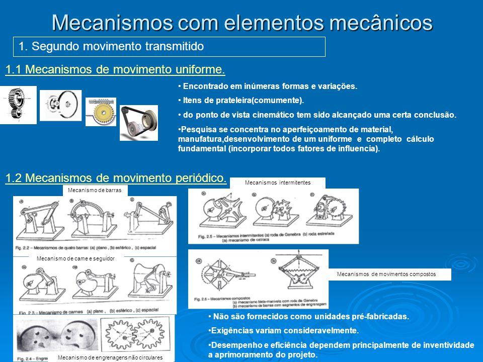 Mecanismos com elementos mecânicos 1.1 Mecanismos de movimento uniforme. 1.2 Mecanismos de movimento periódico. Encontrado em inúmeras formas e variaç