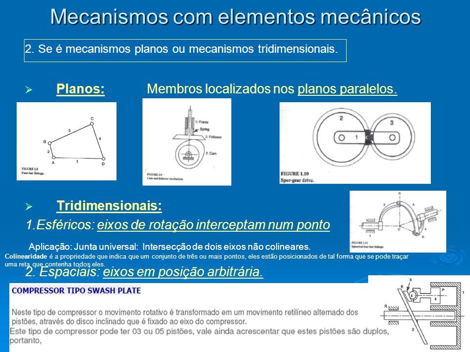 2. Se é mecanismos planos ou mecanismos tridimensionais. Planos: Membros localizados nos planos paralelos. Tridimensionais: 1.Esféricos: eixos de rota