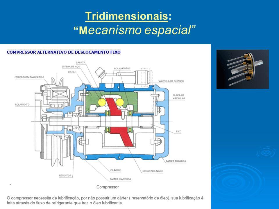 Tridimensionais: M ecanismo espacial