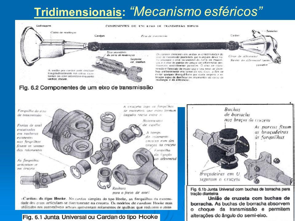 Tridimensionais: Mecanismo esféricos