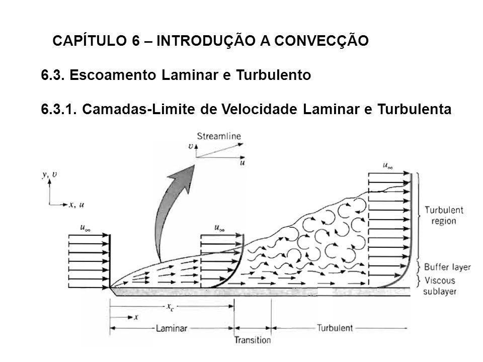 CAPÍTULO 6 – INTRODUÇÃO A CONVECÇÃO 6.3.1. Camadas-Limite de Velocidade Laminar e Turbulenta 6.3. Escoamento Laminar e Turbulento
