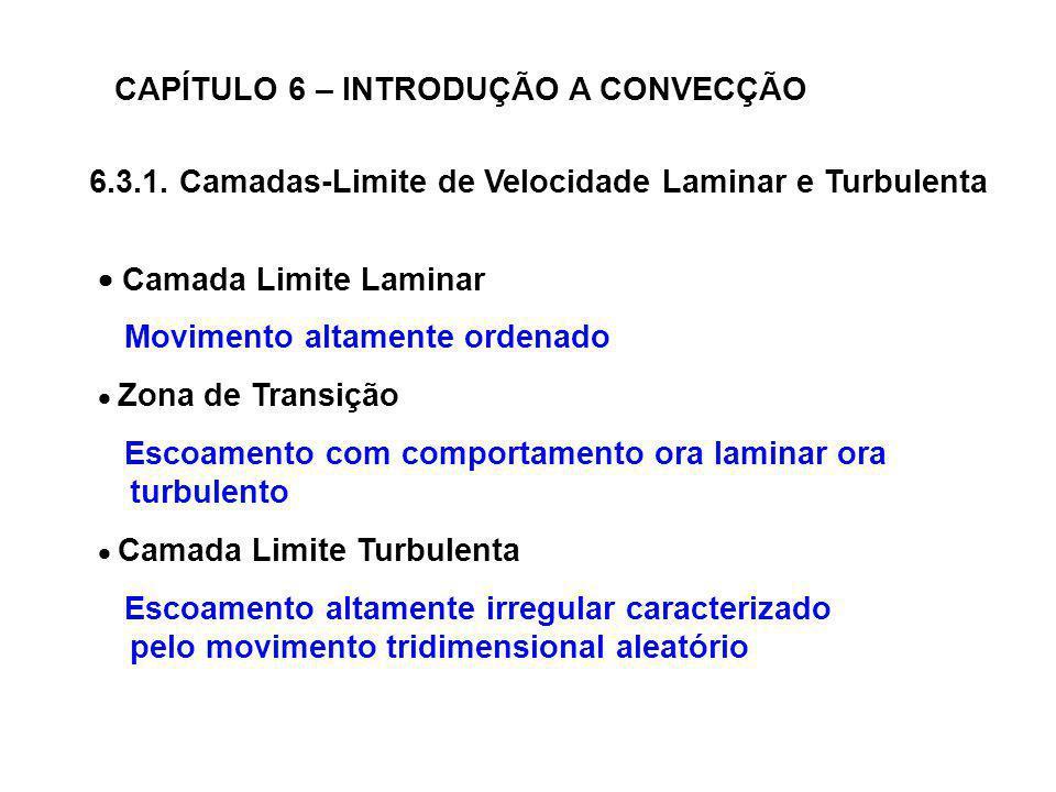 CAPÍTULO 6 – INTRODUÇÃO A CONVECÇÃO 6.3.1. Camadas-Limite de Velocidade Laminar e Turbulenta Camada Limite Laminar Movimento altamente ordenado Zona d