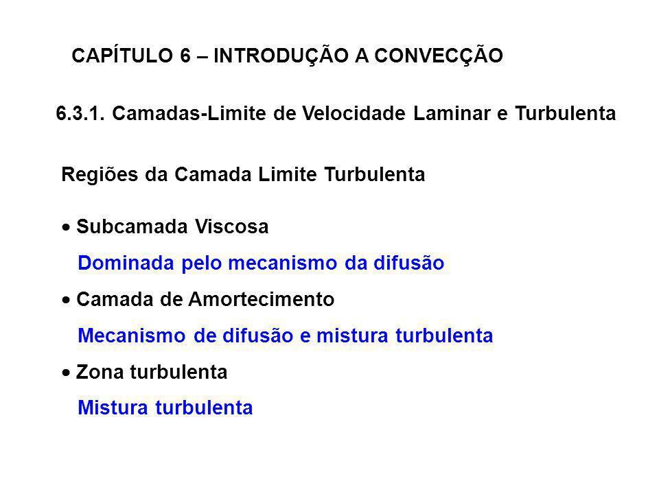 CAPÍTULO 6 – INTRODUÇÃO A CONVECÇÃO 6.3.1. Camadas-Limite de Velocidade Laminar e Turbulenta Regiões da Camada Limite Turbulenta Subcamada Viscosa Dom