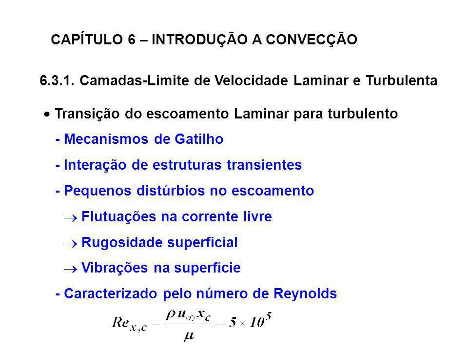 CAPÍTULO 6 – INTRODUÇÃO A CONVECÇÃO 6.3.1. Camadas-Limite de Velocidade Laminar e Turbulenta Transição do escoamento Laminar para turbulento - Mecanis