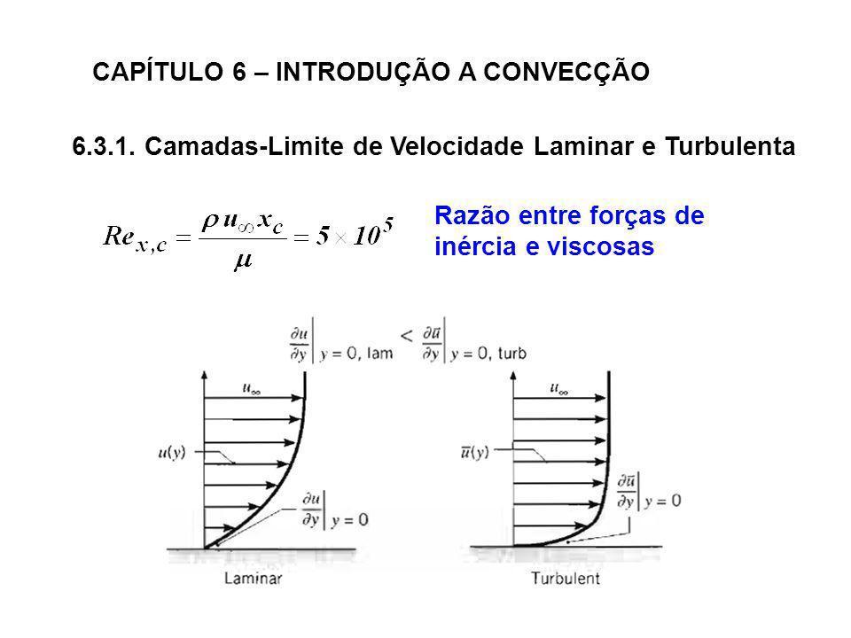 CAPÍTULO 6 – INTRODUÇÃO A CONVECÇÃO 6.3.1. Camadas-Limite de Velocidade Laminar e Turbulenta Razão entre forças de inércia e viscosas