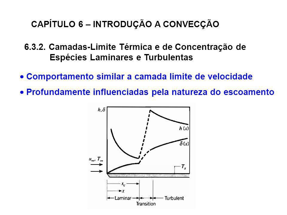 CAPÍTULO 6 – INTRODUÇÃO A CONVECÇÃO 6.3.2. Camadas-Limite Térmica e de Concentração de Espécies Laminares e Turbulentas Comportamento similar a camada