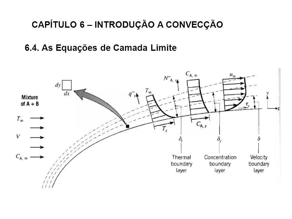 6.4. As Equações de Camada Limite CAPÍTULO 6 – INTRODUÇÃO A CONVECÇÃO