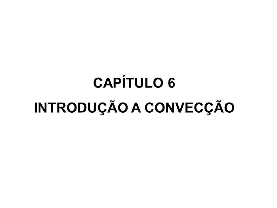 CAPÍTULO 6 – INTRODUÇÃO A CONVECÇÃO 6.1.As Camadas-Limite da Convecção 6.1.1.