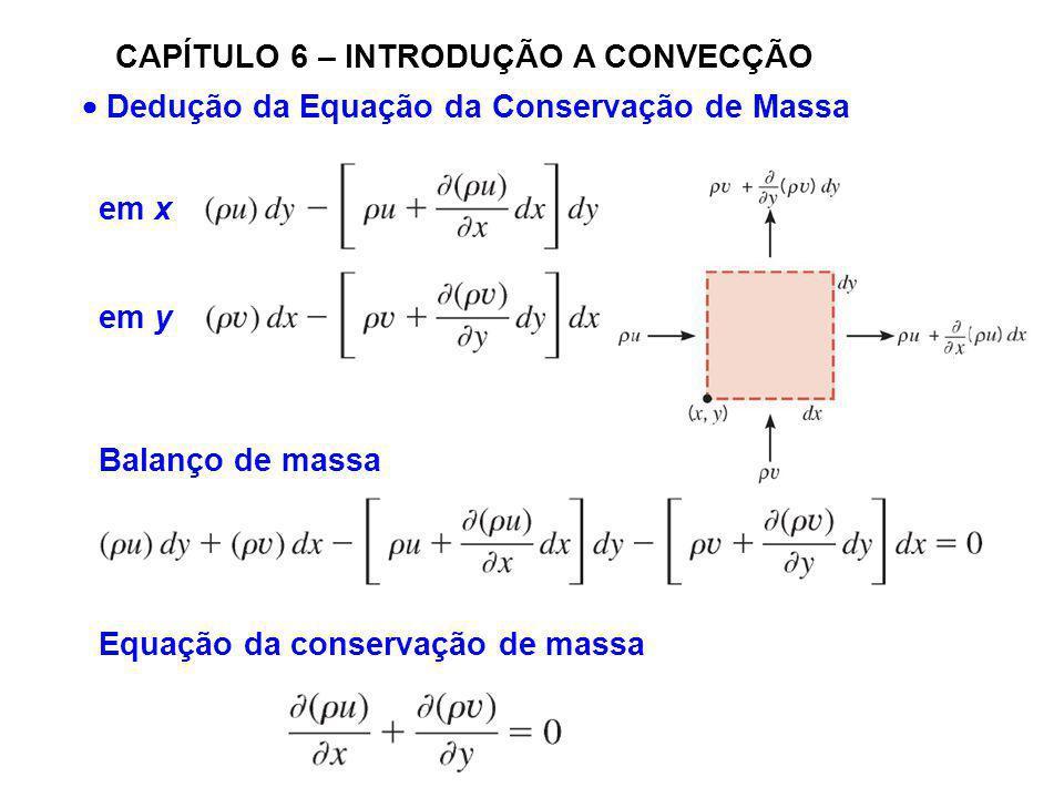 CAPÍTULO 6 – INTRODUÇÃO A CONVECÇÃO Dedução da Equação da Conservação de Massa em x em y Balanço de massa Equação da conservação de massa