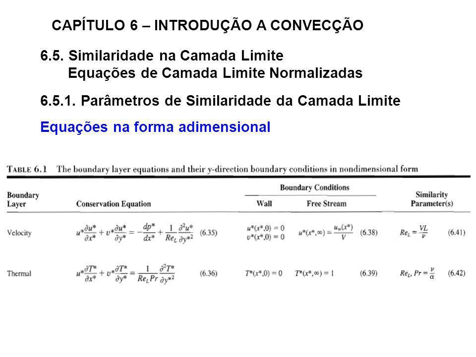 6.5. Similaridade na Camada Limite Equações de Camada Limite Normalizadas CAPÍTULO 6 – INTRODUÇÃO A CONVECÇÃO 6.5.1. Parâmetros de Similaridade da Cam