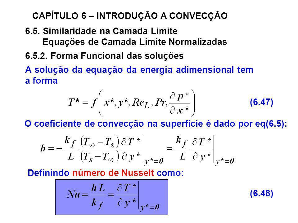 6.5. Similaridade na Camada Limite Equações de Camada Limite Normalizadas CAPÍTULO 6 – INTRODUÇÃO A CONVECÇÃO 6.5.2. Forma Funcional das soluções A so