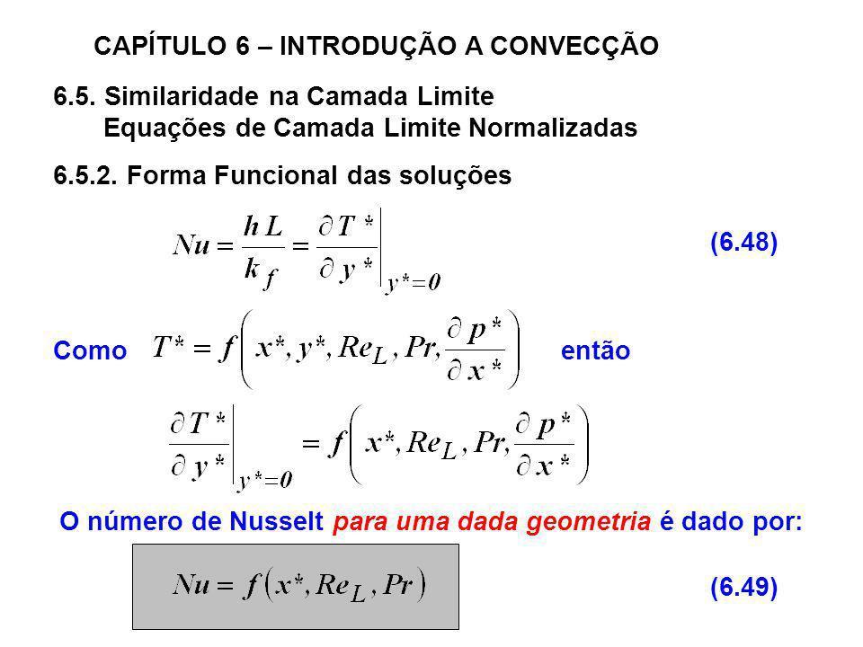 6.5. Similaridade na Camada Limite Equações de Camada Limite Normalizadas CAPÍTULO 6 – INTRODUÇÃO A CONVECÇÃO 6.5.2. Forma Funcional das soluções Como