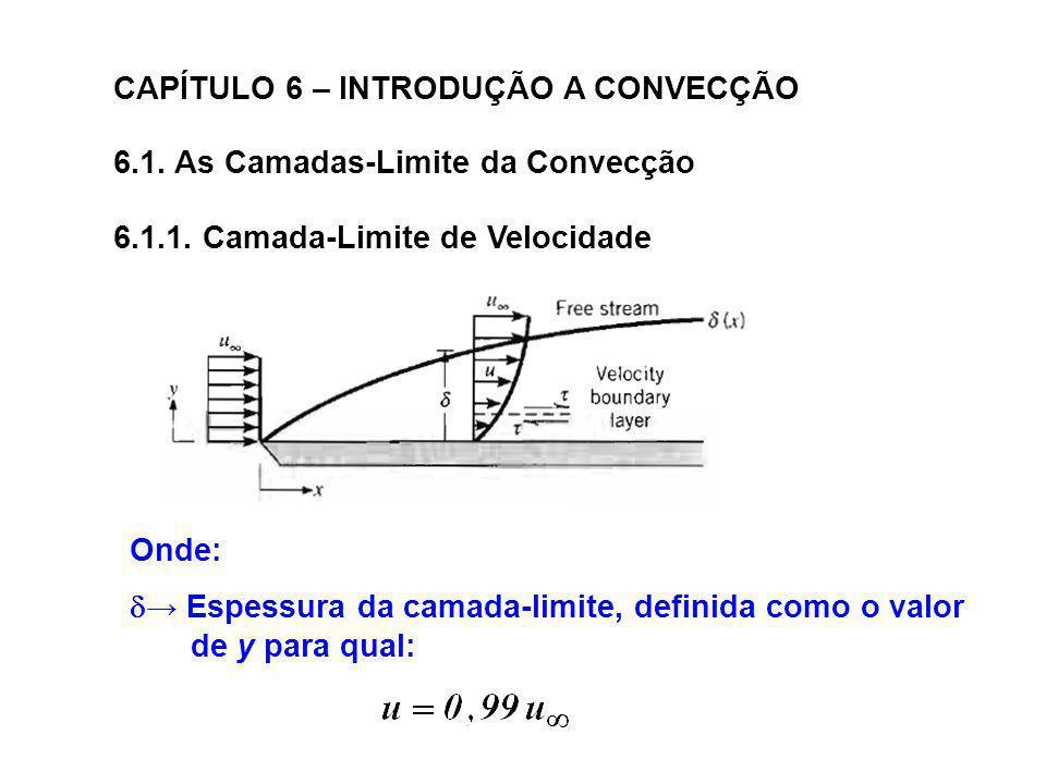 CAPÍTULO 6 – INTRODUÇÃO A CONVECÇÃO 6.1. As Camadas-Limite da Convecção 6.1.1. Camada-Limite de Velocidade Onde: Espessura da camada-limite, definida