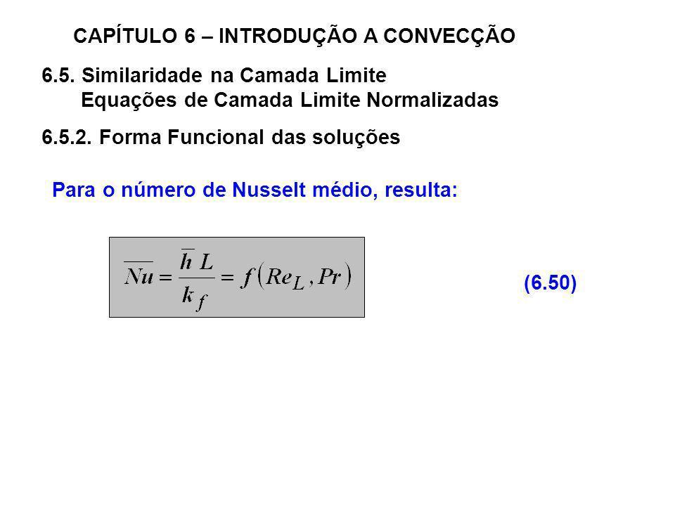 6.5. Similaridade na Camada Limite Equações de Camada Limite Normalizadas CAPÍTULO 6 – INTRODUÇÃO A CONVECÇÃO 6.5.2. Forma Funcional das soluções Para